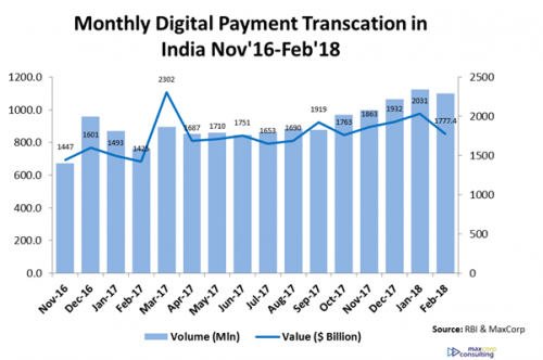 MOBILE WALLET INDUSTRY IN INDIA 2018